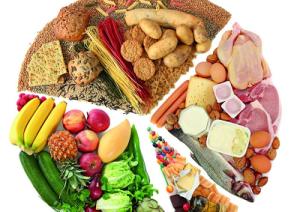 dieta-marcopolonews