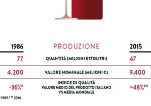 produzione-marcopolonews